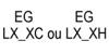 Hoyalux iD LifeStyle V+ X-Act EyeGenius PNX 1.53 Clarity ou Harmony (11mm-14mm):nasal